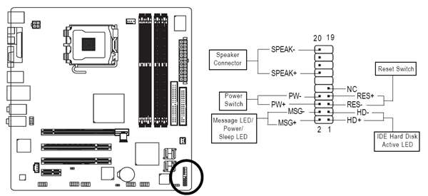 gigabyte motherboard layout diagram