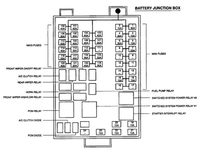 2002 ford windstar relay and fuse box diagram