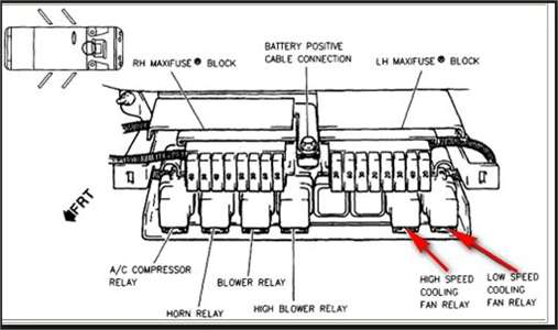 98 Pontiac Bonneville Fuse Panel Diagram - 3acemobej