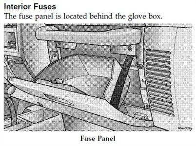 Jeep Wrangler Fuse Box Location Wiring Diagram 2019