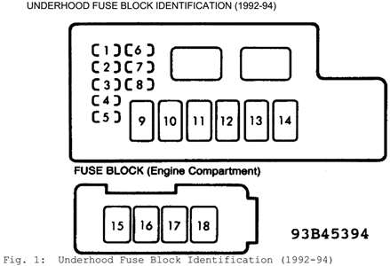 Mazda 929 Fuse Box Wiring Diagram