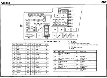 2005 Mazda 3 Fuse Box standard electrical wiring diagram