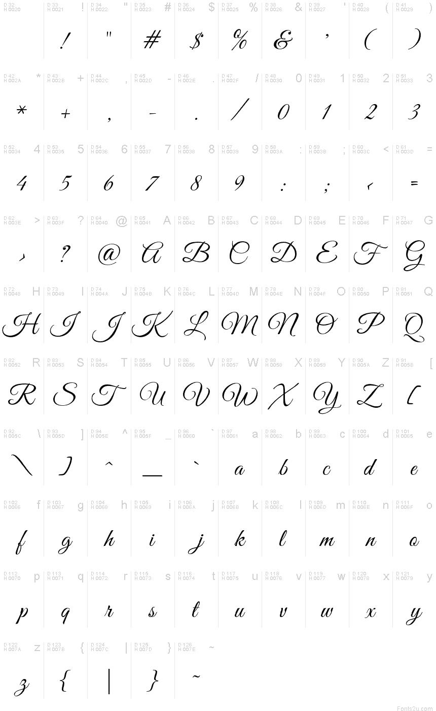 curency symbols