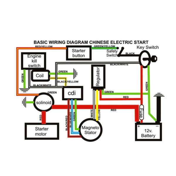 250cc QUAD ELECTRICS 150 200cc Zongshen Lifan Ducar Razor CDI COIL