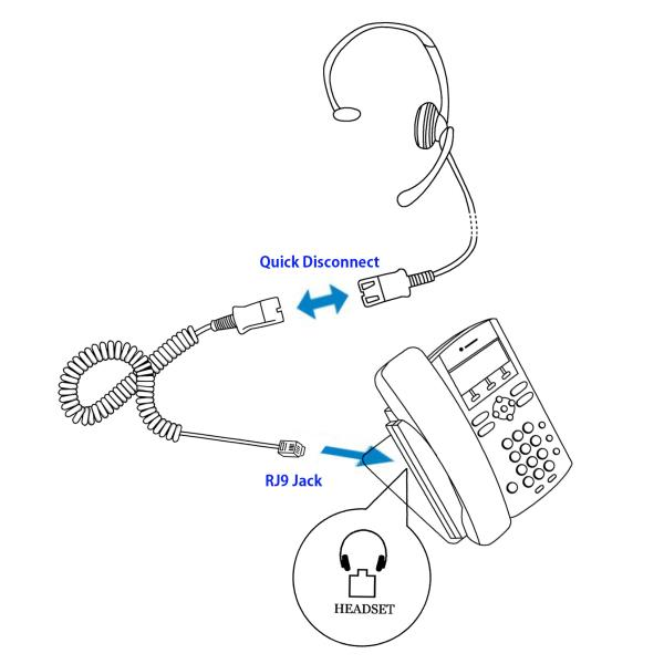Best RJ9 Phone Headset, RJ9 Jack with GN netcom compatible quick