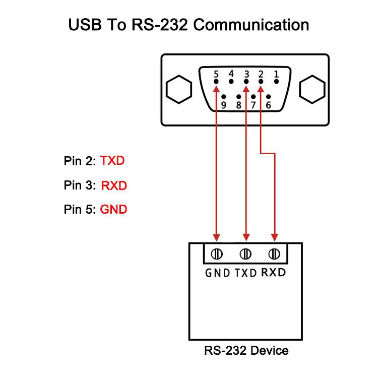 25 pin rs232 wiring diagram