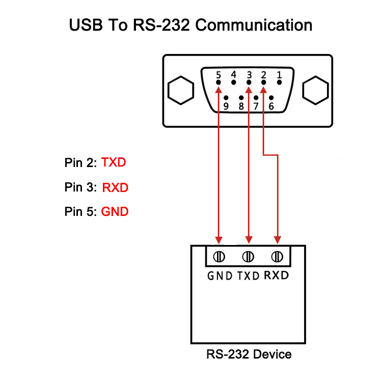 db9 rs232 wiring diagram