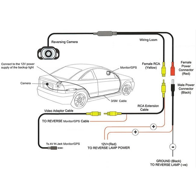 wiring diagram for backup camera and monitor