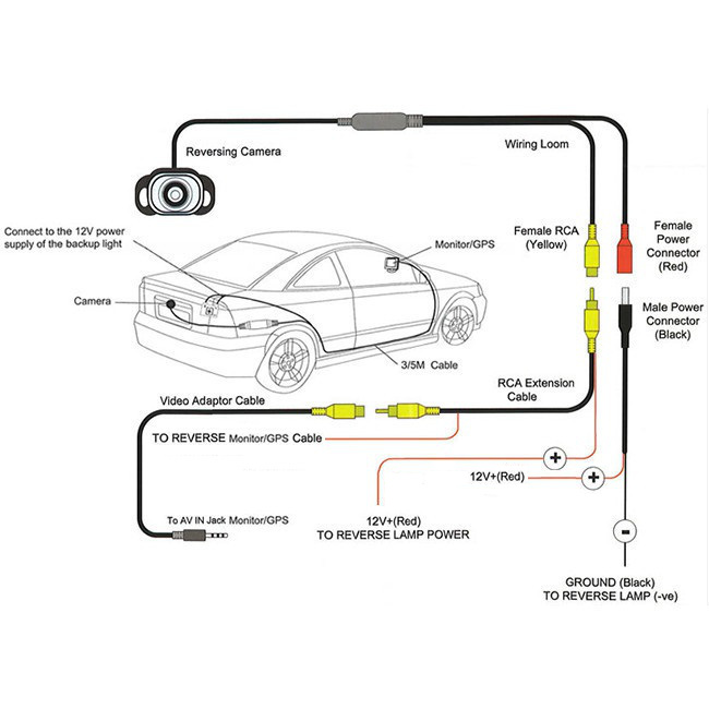 Camera Wiring Diagram Reverse