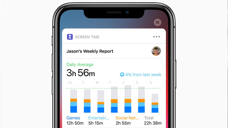 iOS 12 Screen Time How to View Usage Reports, Limit Usage, or