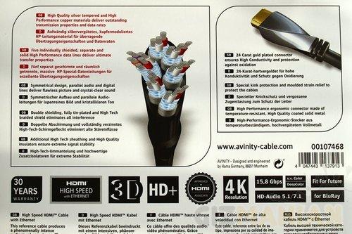 HDMI Avinity
