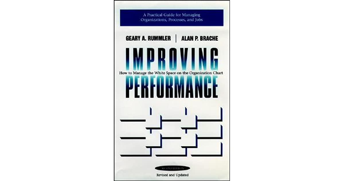 Improving Performance How to Manage the White Space in the