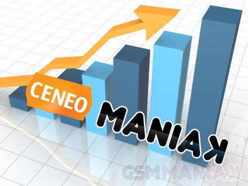 ranking_ceneo