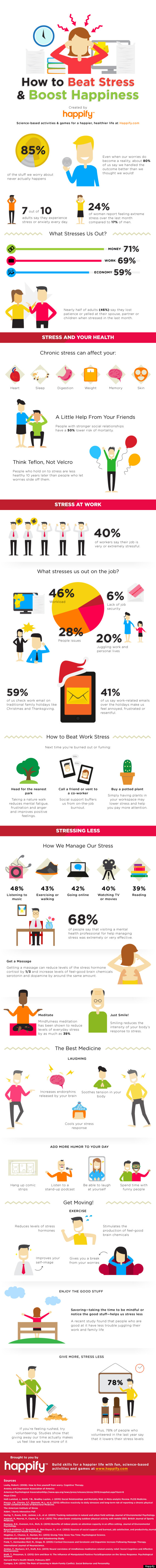 3 Step to use Mindfulness for a Stress Free Life