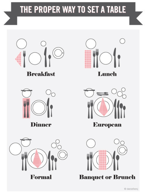 These 16 Charts Will Help You Pull Off The Perfect Dinner Party - sample interview score sheet