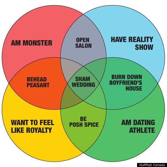 tv show venn diagram