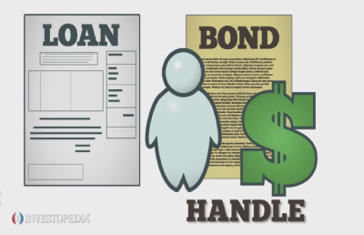 Understanding Bond Prices and Yields - Video | Investopedia
