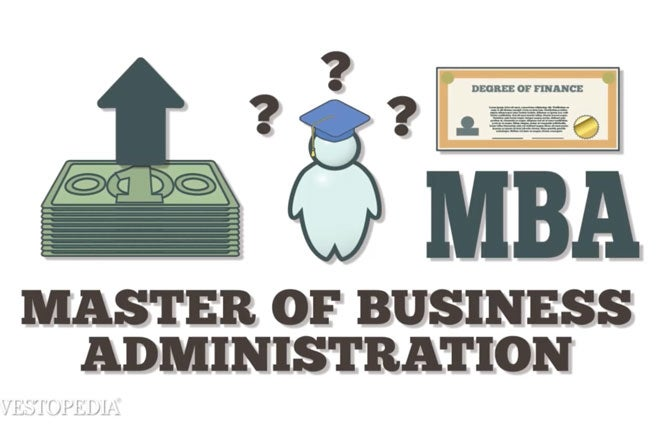 What is the Average Salary for an MBA Graduate?