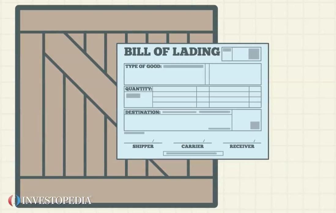 Bill of Lading - Video Investopedia