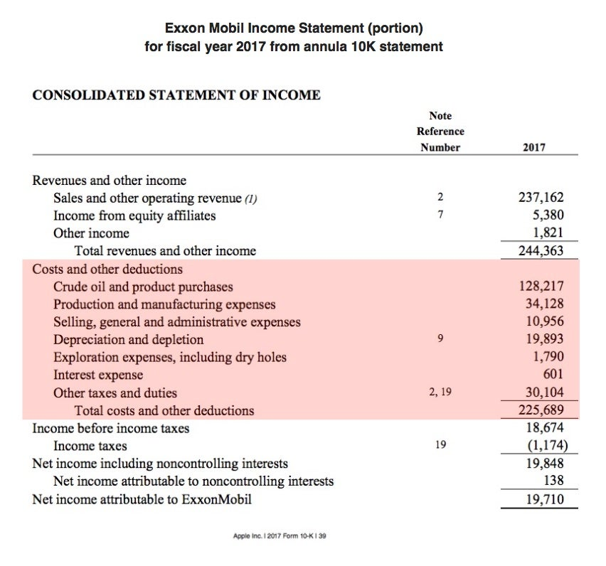 How do capital and revenue expenditures differ? Investopedia - proper income statement