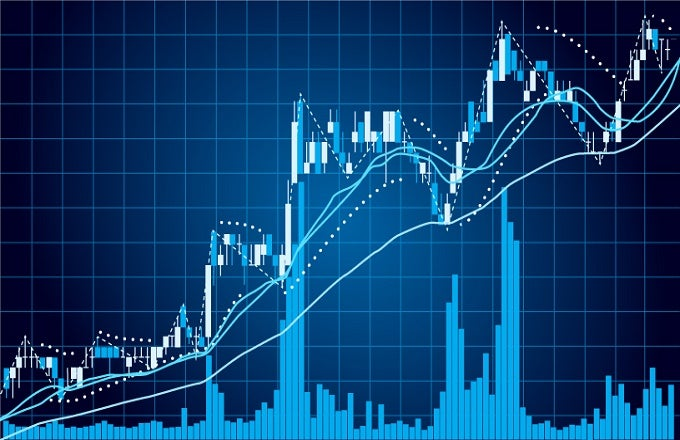 Trading With VWAP and MVWAP Investopedia