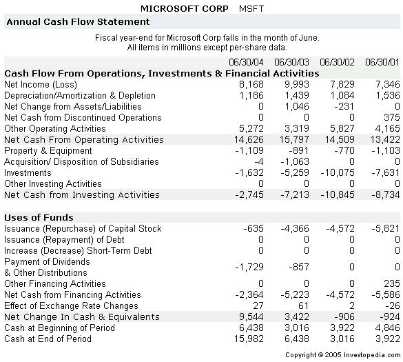Cash Flow - microsoft income statement