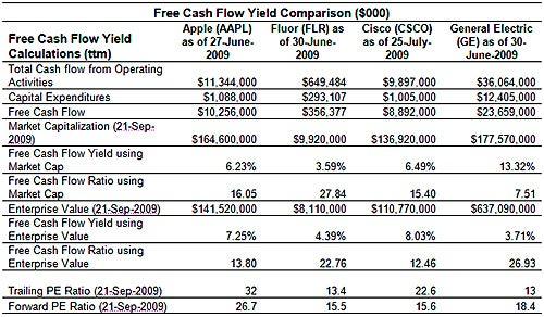 Building a cash flow statement in PowerPivot using dynamic measures