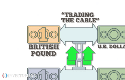 Top 6 Most Tradable Currency Pairs - Video | Investopedia