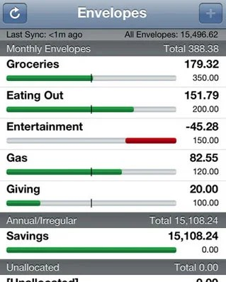 Blast Your Finances How to Create a Personal Annual Budget