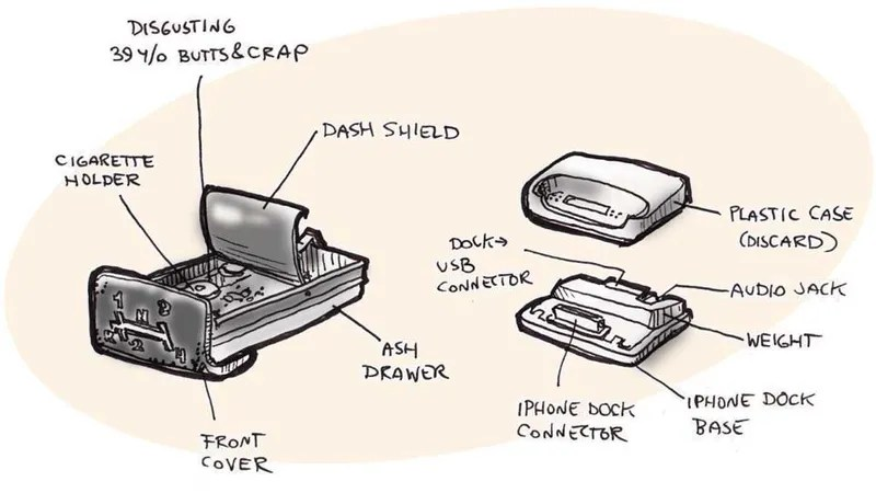 smartphone dock wiring diagram how to turn your car s ashtray into a