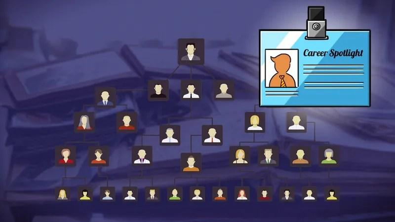 Career Spotlight What I Do as a Genealogist
