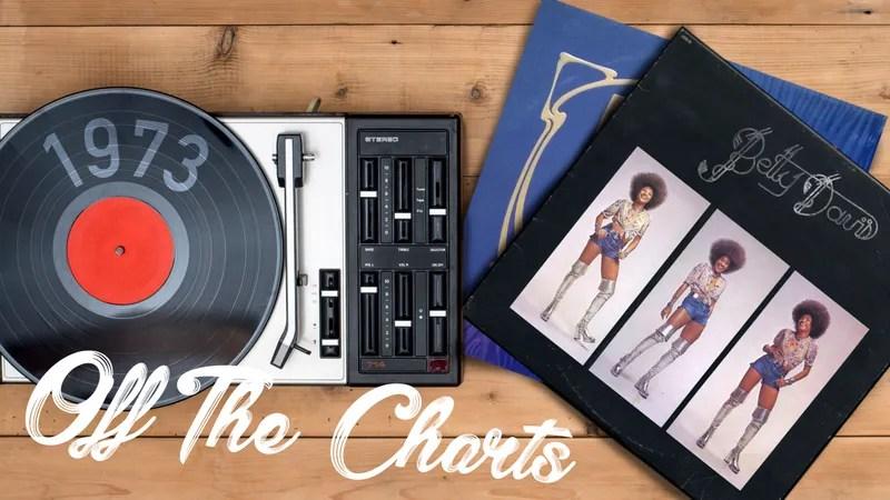 Gram Parsons, Betty Davis, and Neu! punctured the bloat of 1973