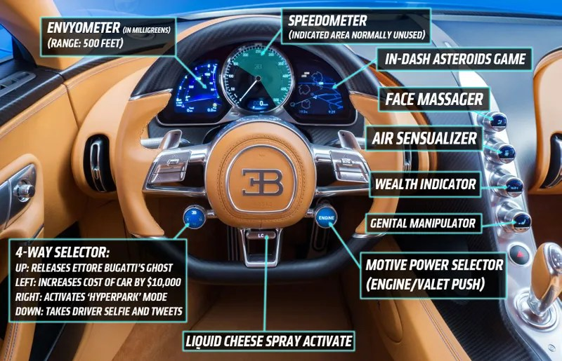 DOC ➤ Diagram Bugatti Chiron Wiring Diagram Ebook Schematic