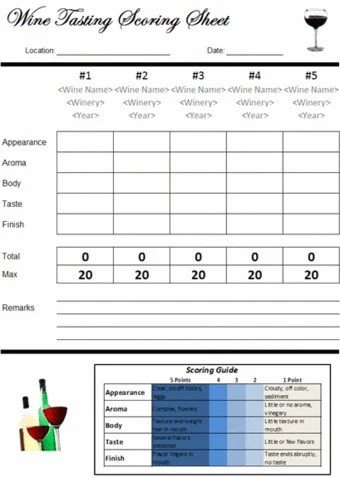 Use a Simple Spreadsheet to Organize and Rate Wine - rate sheet template