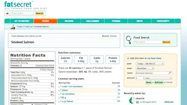 Five Best Food and Nutrition Tracking Tools