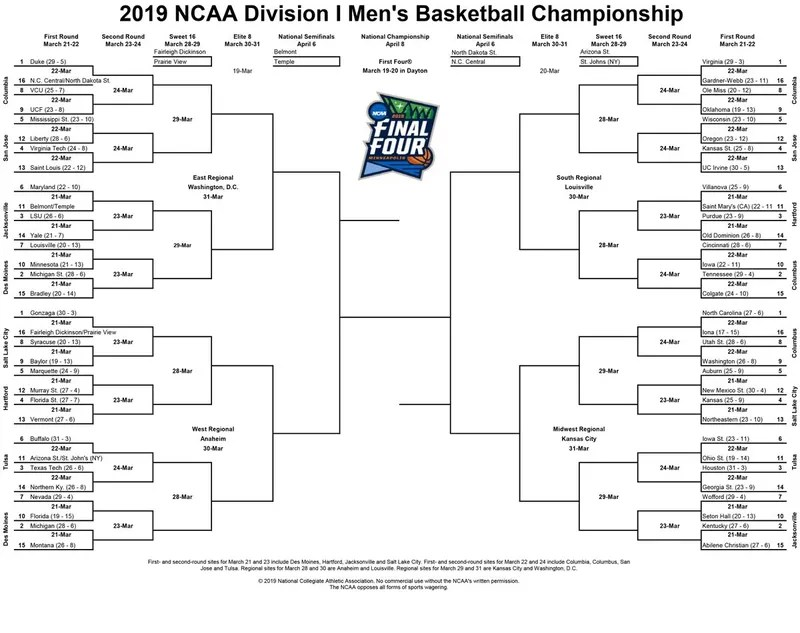 The NCAA Tournament Bracket Is Out Which Means It\u0027s Time To Complain