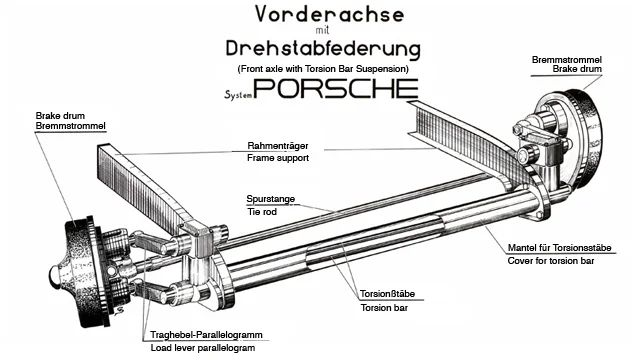 300sd torsion bar suspension diagram
