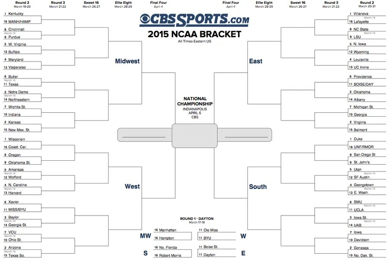 NCAA Tournament Bracket PDF Download It Here