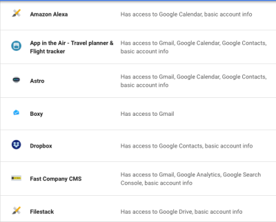 How To See All The Apps That Have Access To Your Google Info | Lifehacker Australia