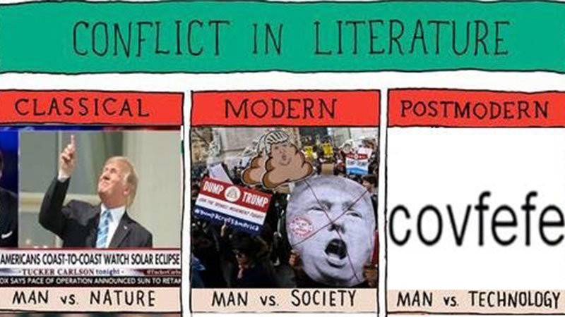 Conflict in Literature Know Your Meme