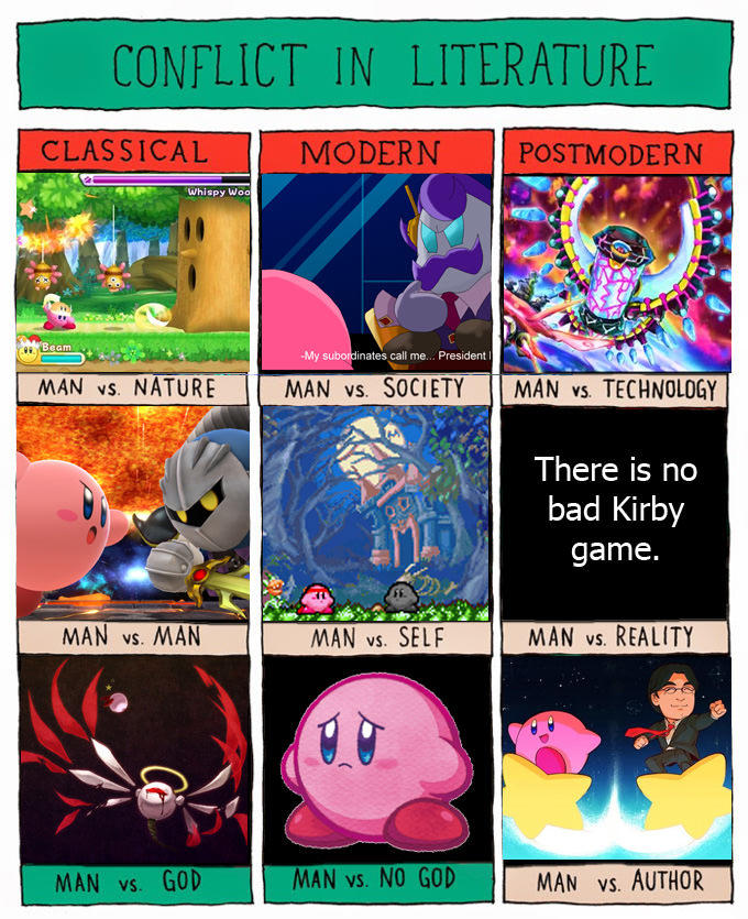 Conflict in Kirby game Conflict in Literature Know Your Meme