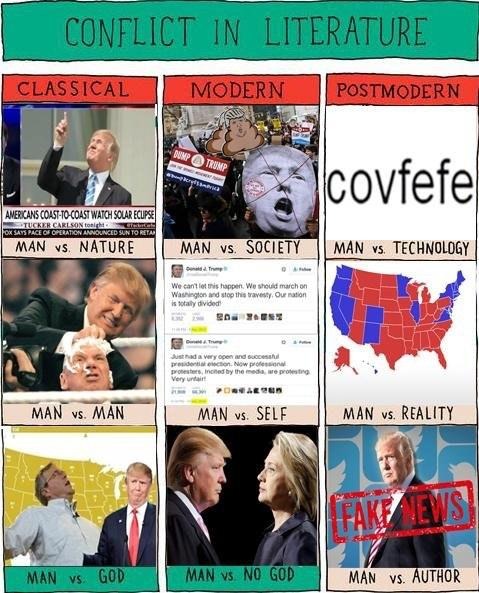 Conflict in Trump Conflict in Literature Know Your Meme