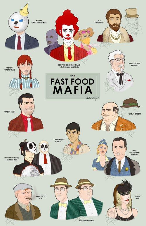 Medium Of Fast Food Memes