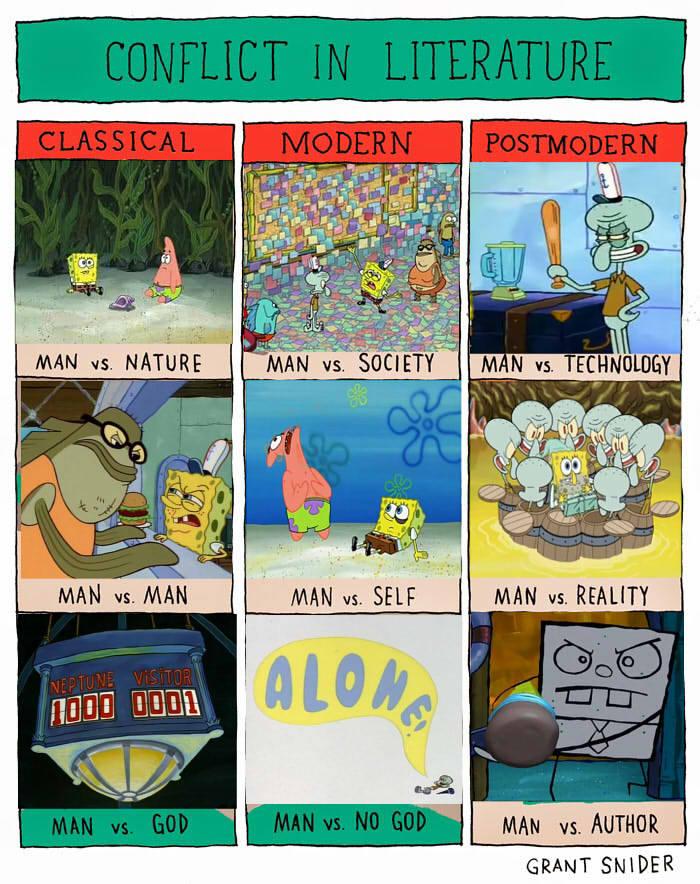 SpongeBob Squarepants Conflict in Literature Know Your Meme