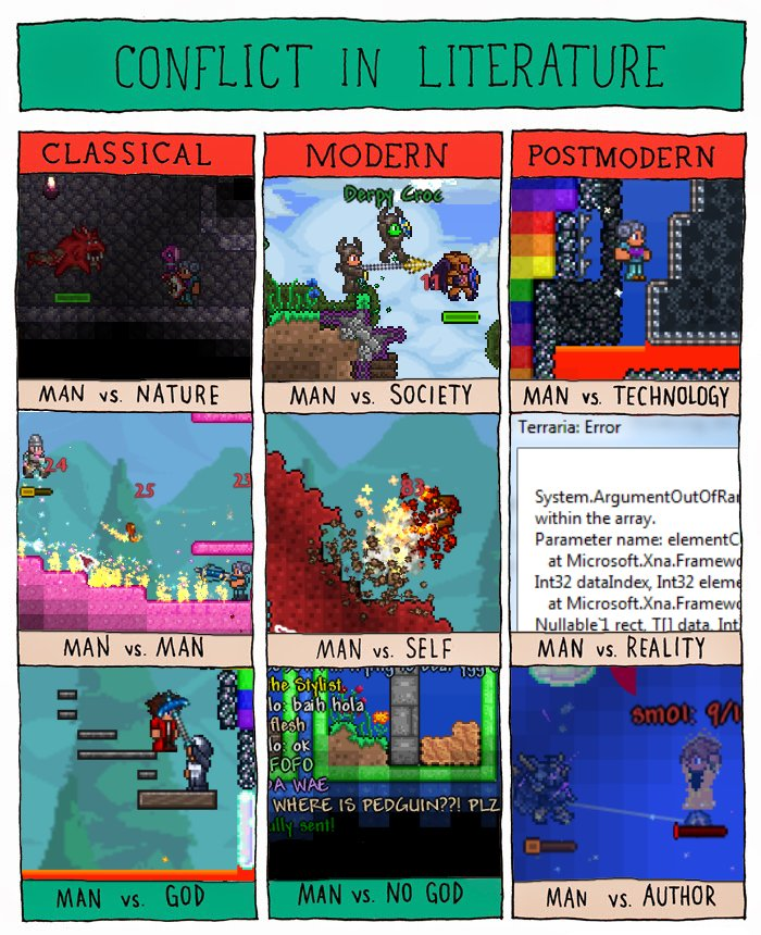 Conflict in Terraria Conflict in Literature Know Your Meme
