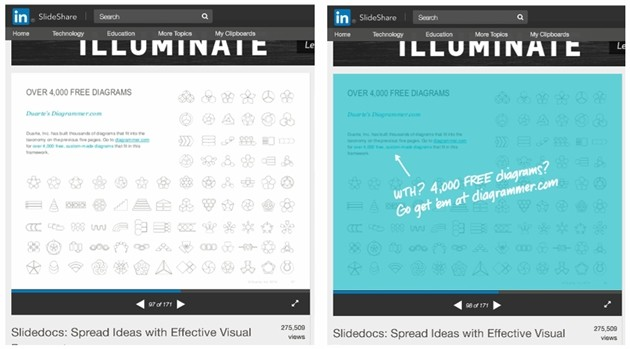 How to Use SlideShare Content for Lead Generation MarketingProfs