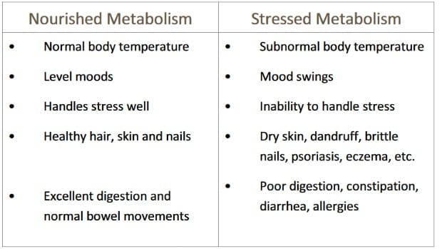 5 Ways to Boost Your Metabolism and Burn More Calories - NDTV Food
