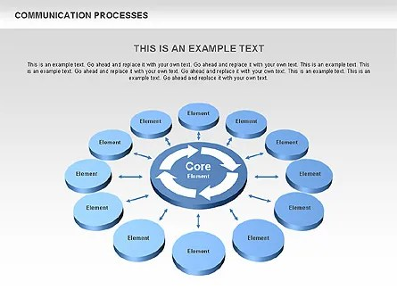 Communication Cycle Process Diagram for PowerPoint Presentations