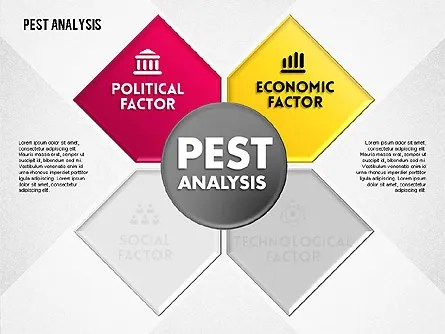 PEST Analysis with Icons for PowerPoint Presentations, Download - pest analysis