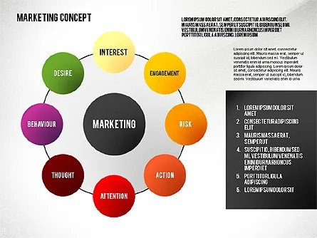 Marketing Presentation Template for PowerPoint Presentations